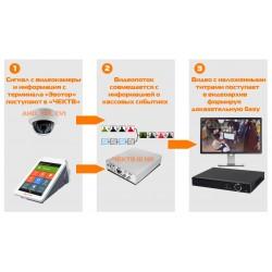 Интеграция онлайн кассы ЭВОТОР с ЧЕКТВ III HD!